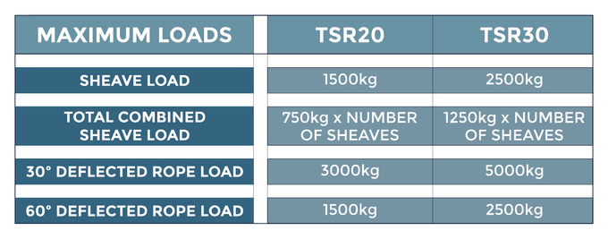 Tsr 20 30 table  website 2